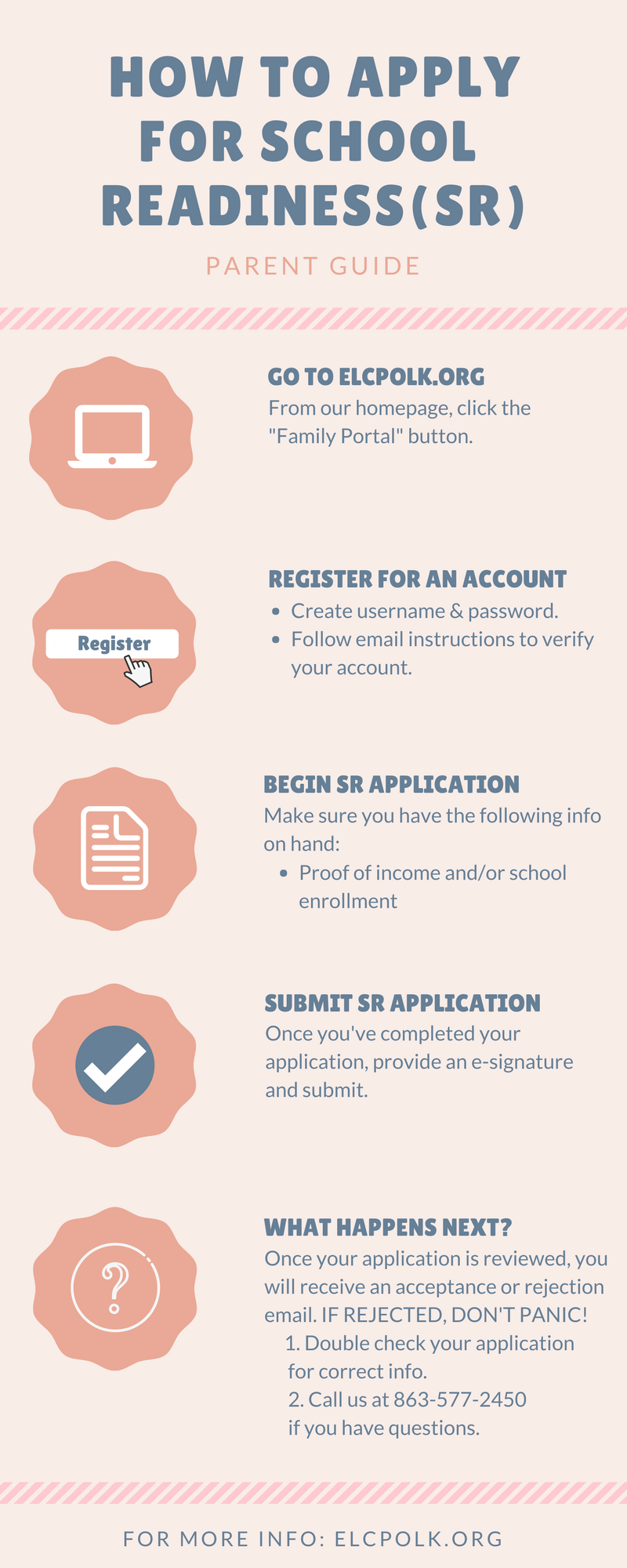 How To Apply For School Readiness